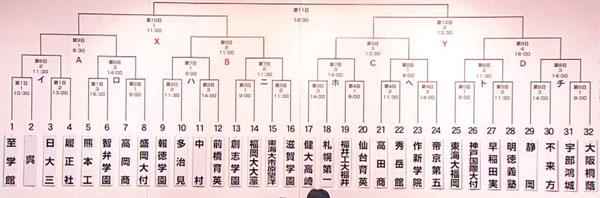 【高校野球】夏の山口県大会  7月13日開幕!組 …